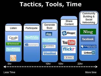 Sosial-media9